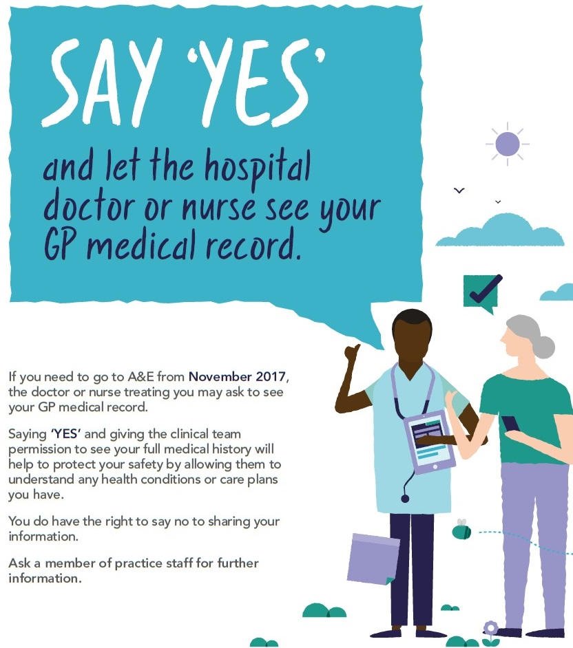 Say Yes and let the hospital doctor or nurse see your GP medical record. poster. The text on the poster can be found below.